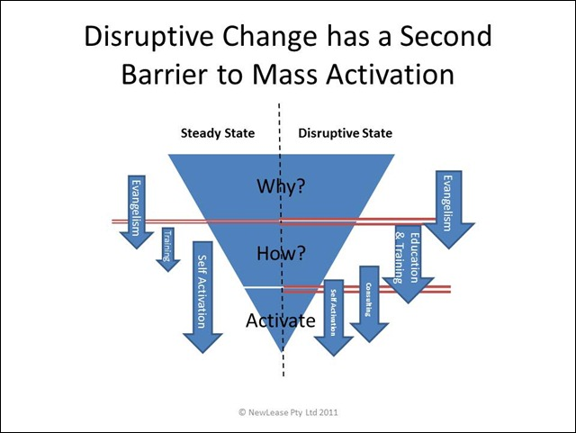 Why and How Barriers